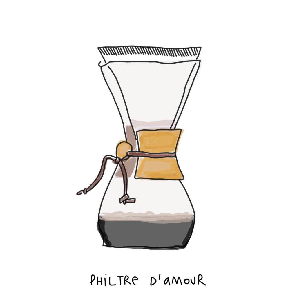 V60 café filtre à la japonaise