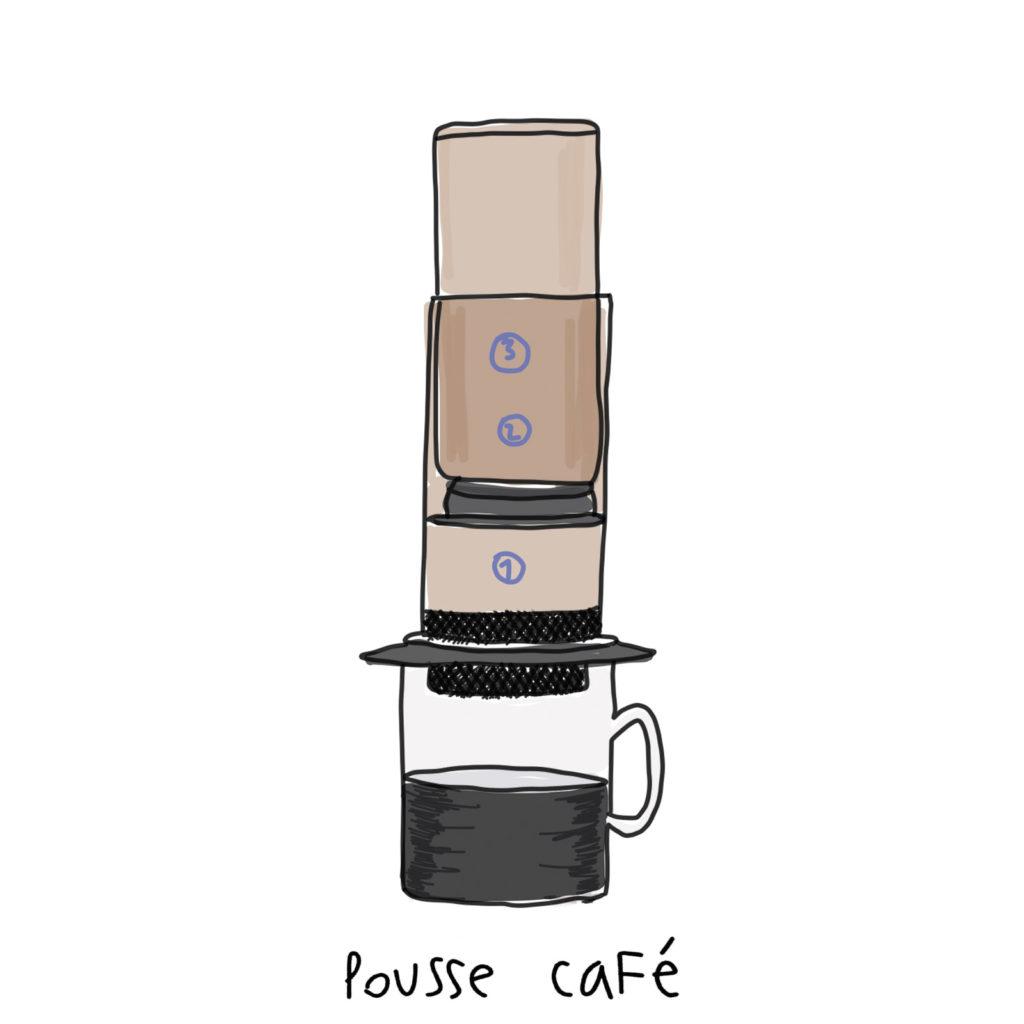 aeropress pour café de spécialité